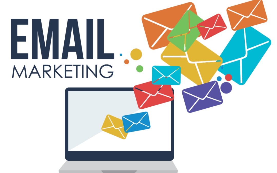 Content Creation – Followup Marketing eMail Campaign